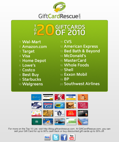 CAN YOU TAKE CASH OUT OF A GIFT CARD