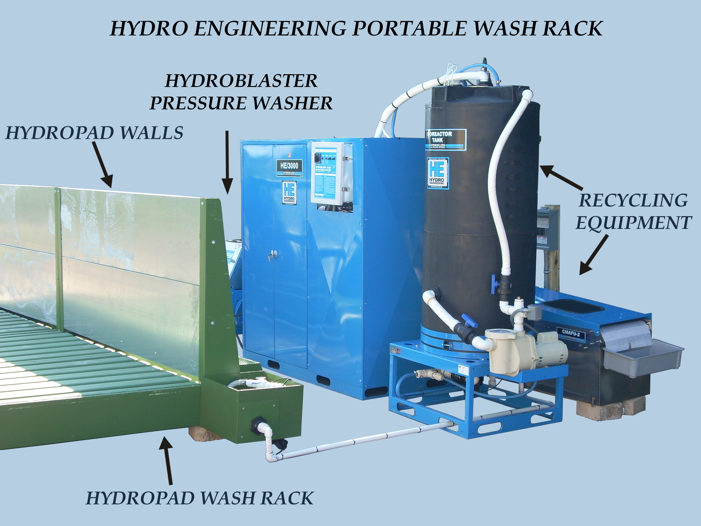Hydro Engineering Inc Installs Environmentally Green Turf