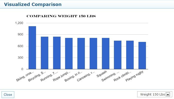 Cele 7 mari Pierdere în greutate Greșeli pe care le puteți evita cu ușurință
