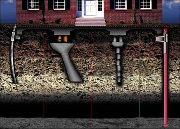 Winter home repairs explore foundation repair methods for Method homes cost