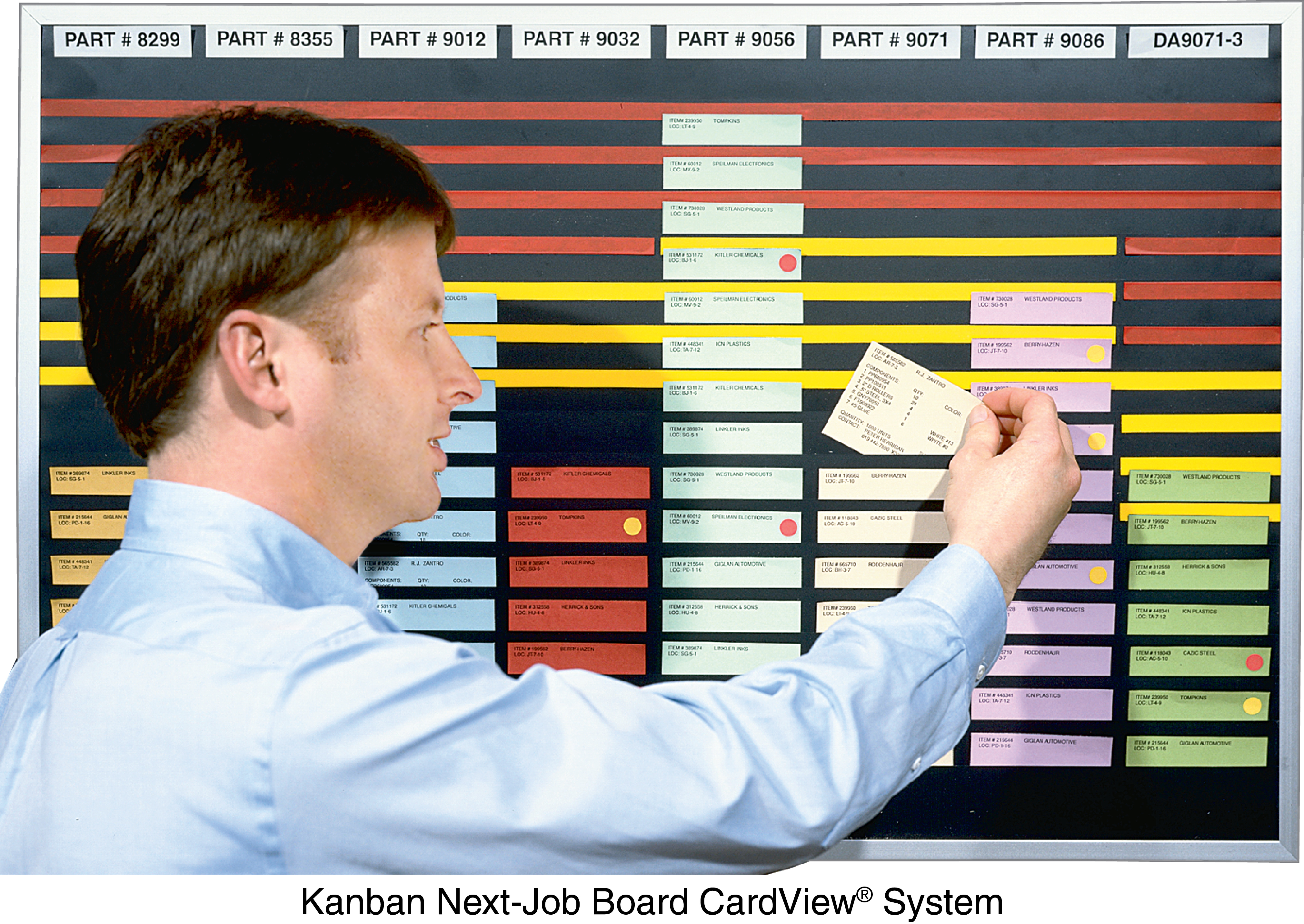 New Kanban Cardview Boards For Job Loading And Lean
