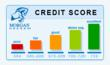 Can Debt Resolution Positively Impact Credit Scores?
