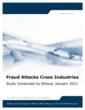 ecommerce fraud management