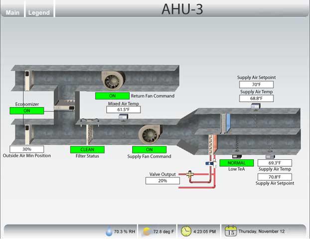Air Handling Unit: Air Handling Unit Trane Pdf