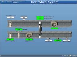 Heat Wheel System Graphic