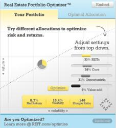 NAREIT Real Estate Portfolio Optimizer™
