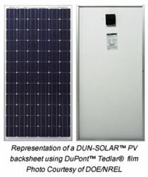 Representation of a DUN-SOLAR™ photovoltaic backsheet using DuPont™ Tedlar® film