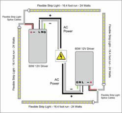 LED lighting large installation diagram