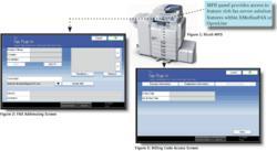 Sagemcom Ricoh Connectors