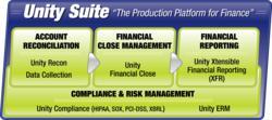 Trintech's Unity Suite Transforms the Last Mile of Finance