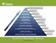 Pyramid of New Water Sources