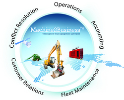 Machine to Business (M2B)