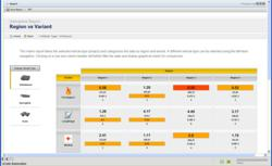Rapidly visualize and understand data using interactive reports in nCode Automation 7