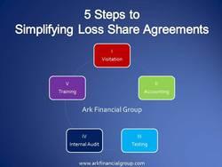 loss share, loss sharing, failed bank, loss share assets, compliance