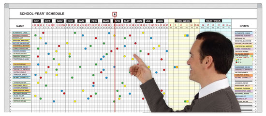 New Magnatag Teacher Observation Magnetic Scheduling Board