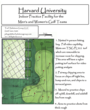 The plan for Harvard University's Indoor Golf Practice Area built by Turf Solutions Group