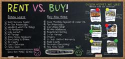 Rent Vs. Buy | Smart people are discovering that a mortgage may be the better alternative to rent