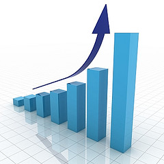 Car Finance 247 Sales Rising