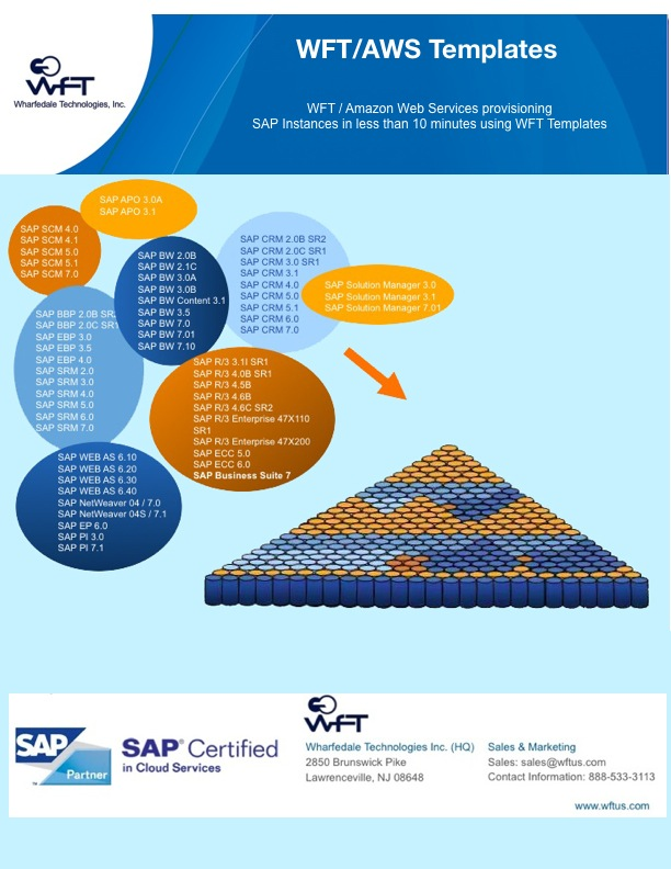 wft cloud accredited by sap insider for helping sap customers