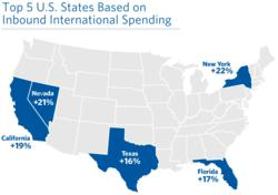 Top  5 States for Inbound Tourism Spending