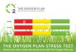 Happy National Stress Awareness Month? The Oxygen Plan Corporation...