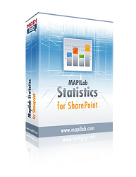 MAPILab Statistics for SharePoint 2007/2010