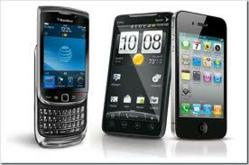 Smartphone Compliance