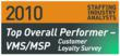 Staffing Industry Analysts' Top Overall Performer VMS/MSP