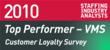 Staffing Industry Analysts' VMS Top Performer in Customer Loyalty Survey