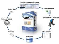 The Complete Inventory and Asset, Barcode and RFID Solution