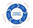 SSA Training and Service offerings covers all aspects of the Integrated Strategy Management System