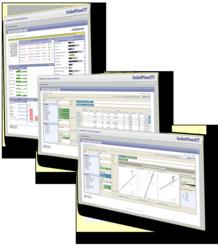 Dashboard and Analyzer Views