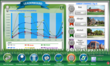 QA Graphics' partner program allows resale of their award-winning Energy Efficiency Education Dashboard.