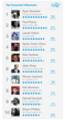 Ad.ly Reveals the 10 Most Influential Athletes on Twitter