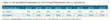 Table 1: LED Backlight Penetration in LCD TV Panel Shipments (Q1 vs. Q2 Report)