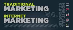 Leadgenix explores marketing approaches