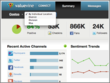 Venuelabs Storefront Intelligence Dashboard