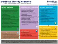 Database Security Roadmap