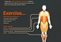 improving fitness in america