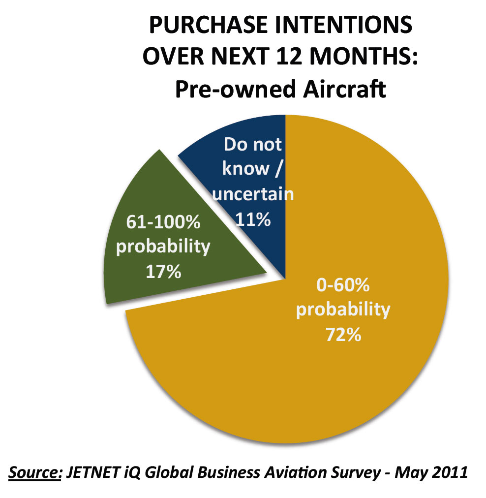 purchase intention