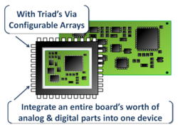 Triad Semiconductor Mixed Signal VCAs