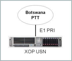 XOP Networks USN Installation