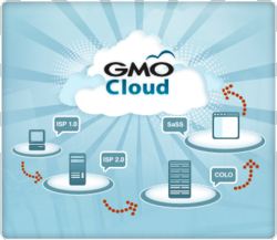 Evolve your business infrastructure to GMO Cloud