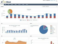 HubShout's SEO Reseller Dashboard