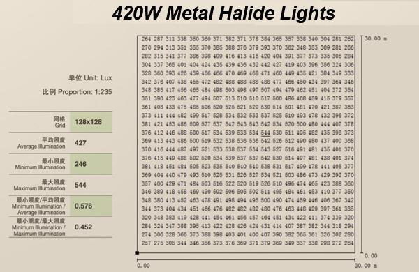 metal halide wiring diagram metal halide lights wiring