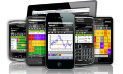 Mobile BI for iPhone / iPad, Blackberry, Android, Windows Phone, PC, Mac