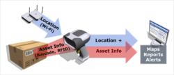 Ekahau passive locator solution