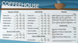Digital menu display meets nutritional menu labeling laws