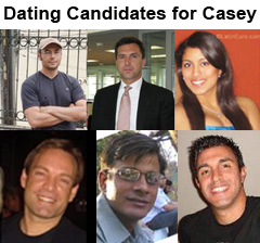 www.LatinEuro.com dating candidates for Casey Anthony