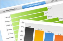 2012 Email Marketing Metrics Report